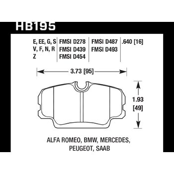 Колодки тормозные HB195F.640 HAWK HPS