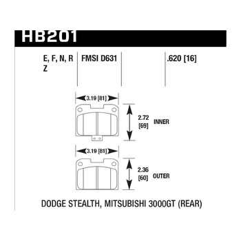 Колодки тормозные HB201F.620 HAWK HPS