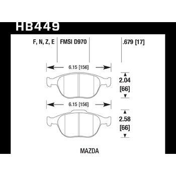 Колодки тормозные HB449F.679 HAWK HPS передние FORD Focus 2.0 ST170